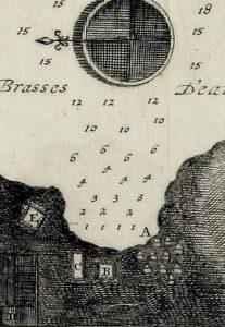 Detail of a map of the Straits of Mackinac by Captain Louis-Armand de Lom d'Arce de Lahontan, Troupes de la Marine, 1703. This is the mission of St. Ignace and Indian villages. A) French Village; B) Jesuits' House; C) Huron Village; D) Fields; E) Ottawa Village.